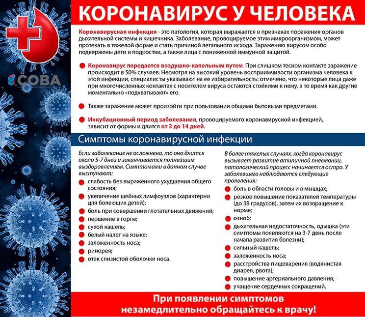 http://lubanles.by/assets/images/koronavirus-2020.jpg